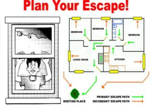 Fire Escape Plan Featured Image