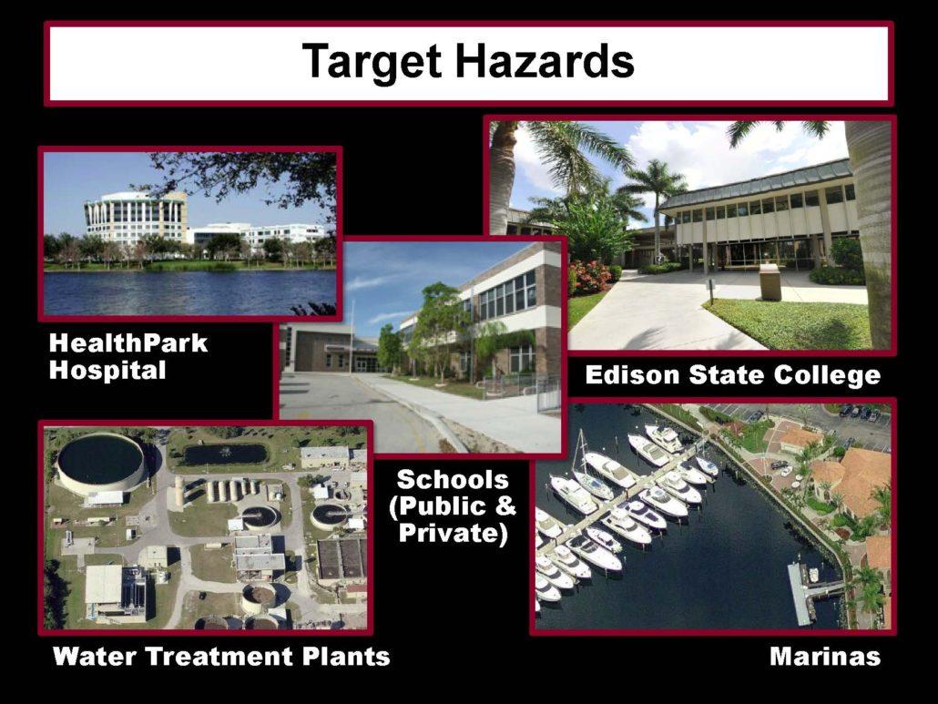 Target Hazards